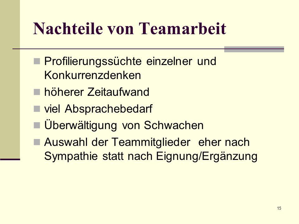 Nachteile von Teamarbeit