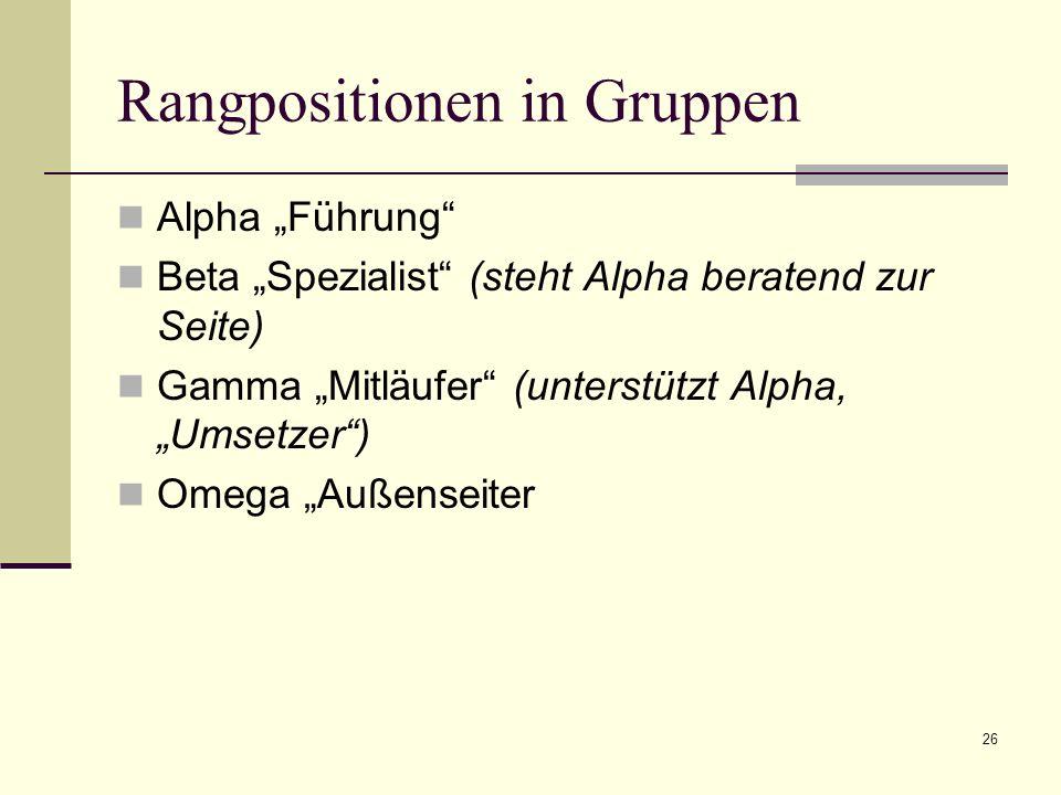 Rangpositionen in Gruppen