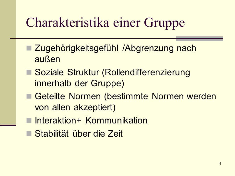 Charakteristika einer Gruppe