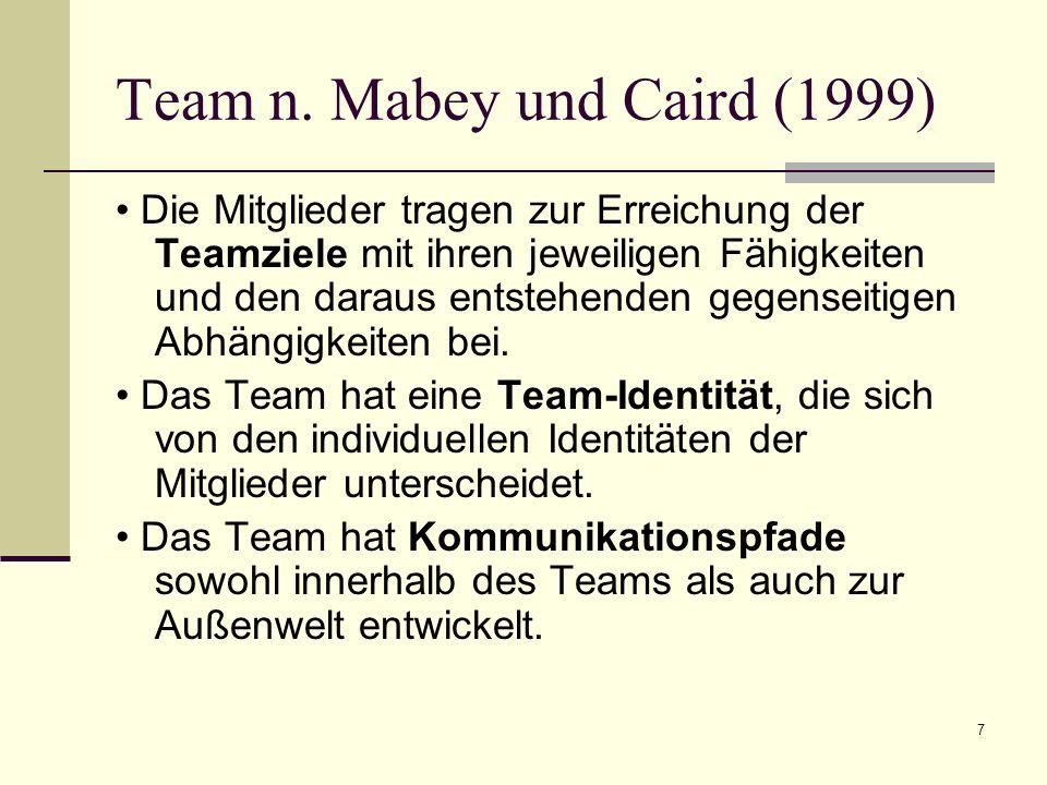 Team n. Mabey und Caird (1999)