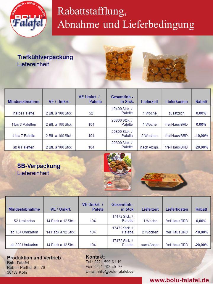 Rabattstafflung, Abnahme und Lieferbedingung