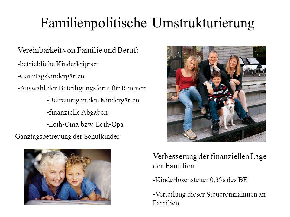 Familienpolitische Umstrukturierung