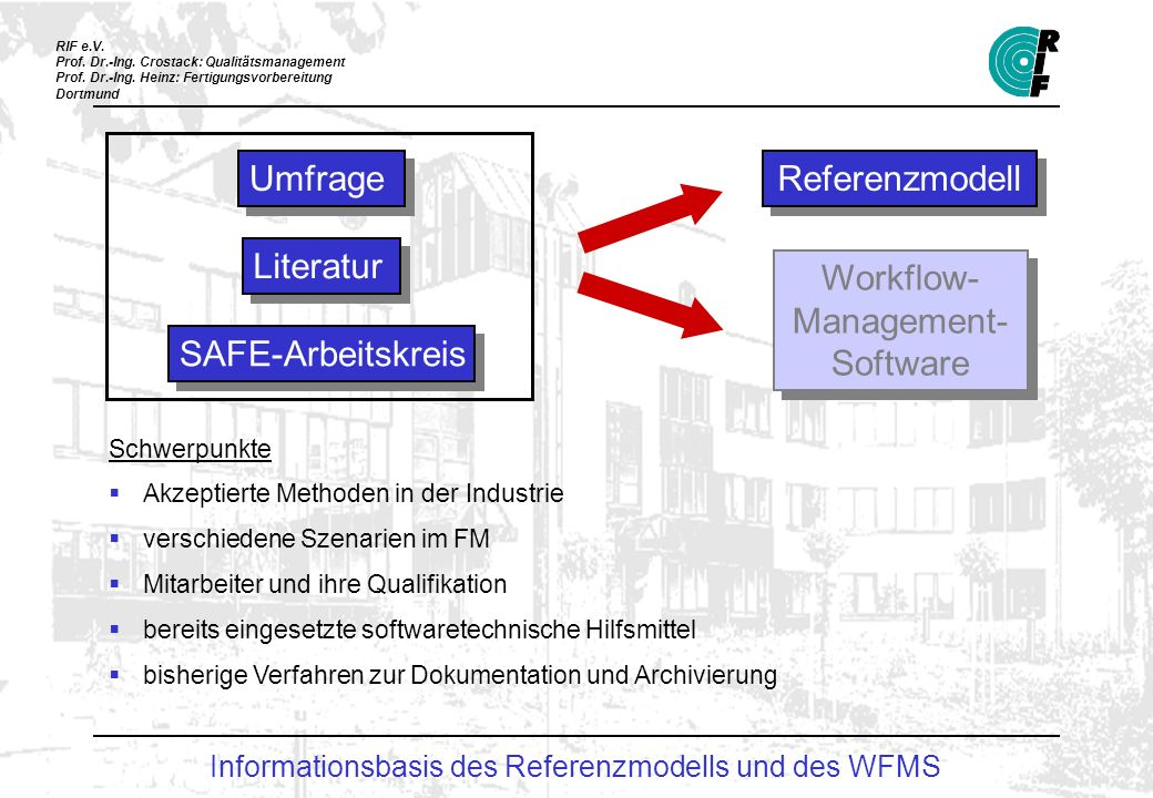 Umfrage Referenzmodell Literatur Workflow- Management- Software