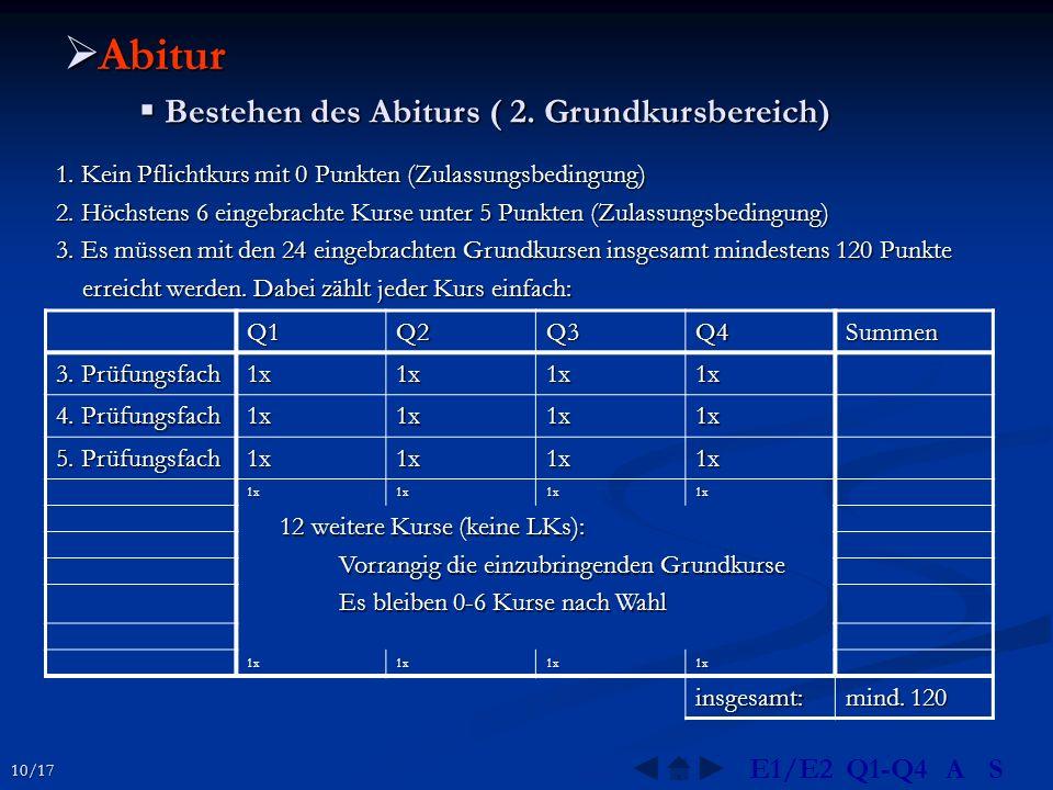 Abitur Bestehen des Abiturs ( 2. Grundkursbereich) E1/E2 Q1-Q4 A S