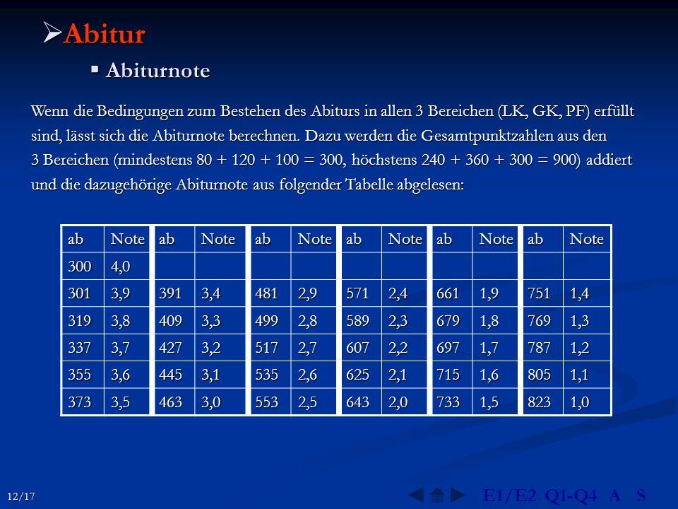 Abitur Abiturnote E1/E2 Q1-Q4 A S
