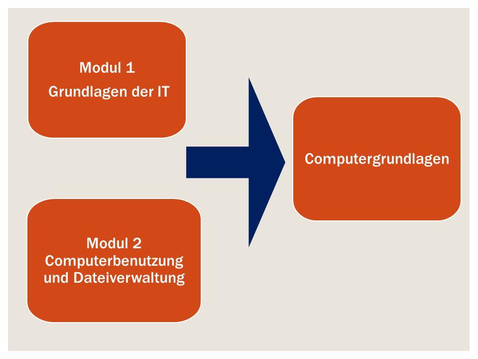 Modul 2 Computerbenutzung und Dateiverwaltung