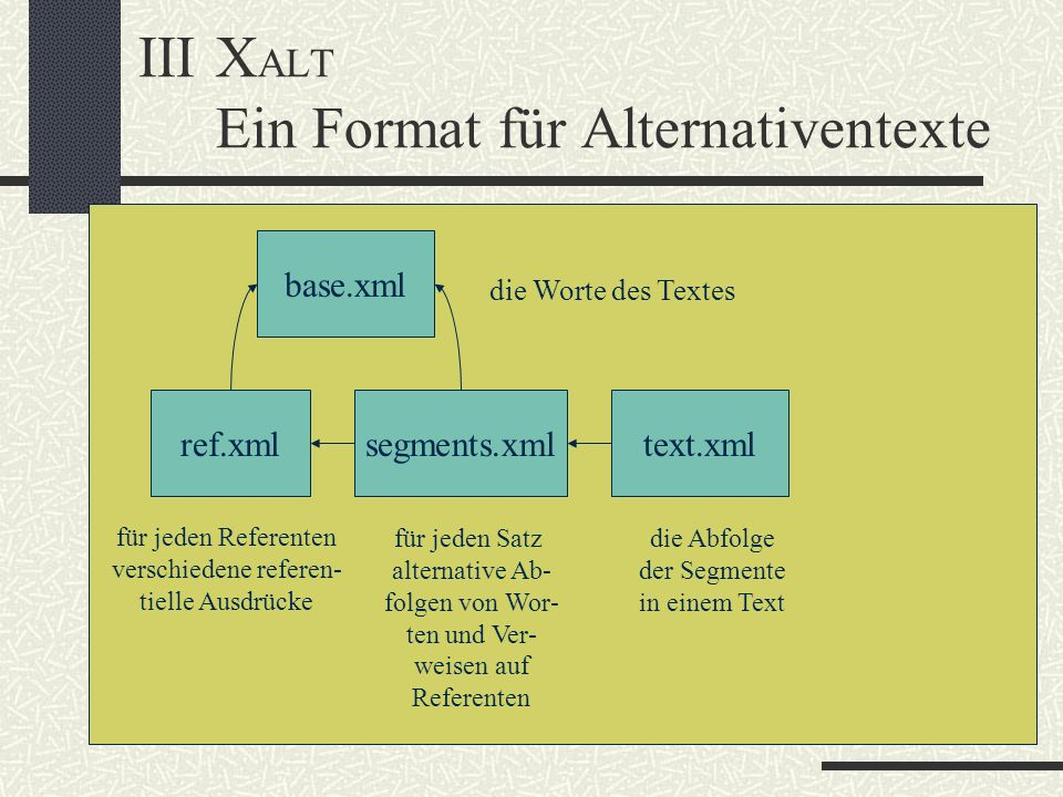 III XALT Ein Format für Alternativentexte