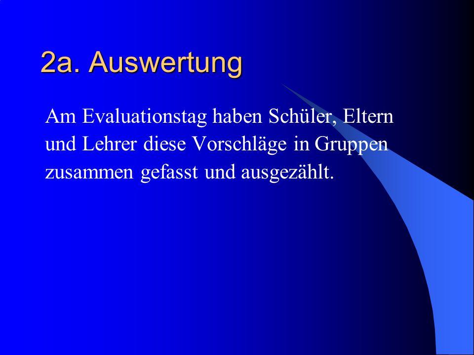 2a. Auswertung Am Evaluationstag haben Schüler, Eltern
