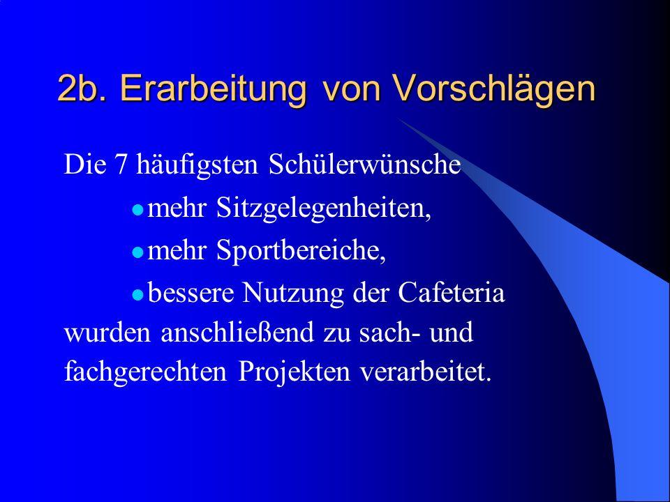 2b. Erarbeitung von Vorschlägen