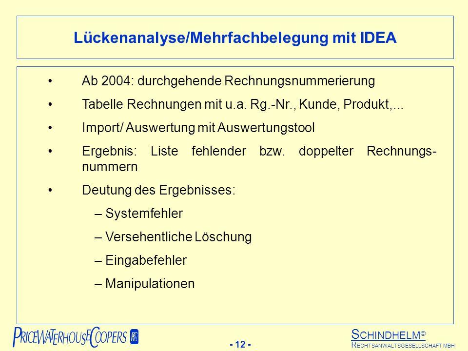 Lückenanalyse/Mehrfachbelegung mit IDEA