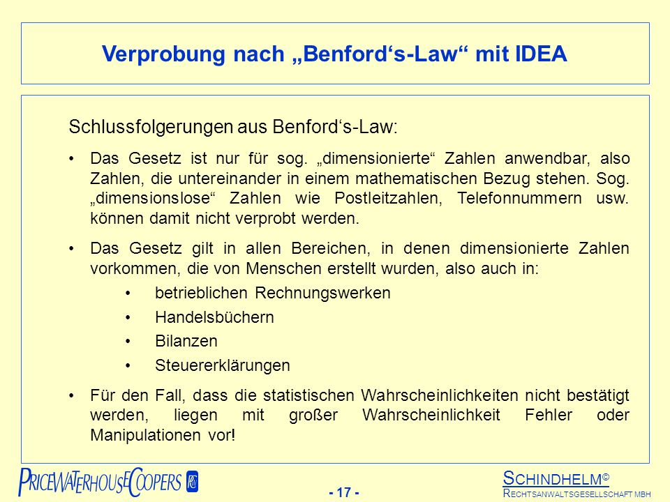 "Verprobung nach ""Benford's-Law mit IDEA"