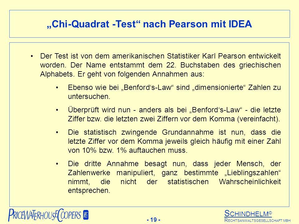 """""""Chi-Quadrat -Test nach Pearson mit IDEA"""