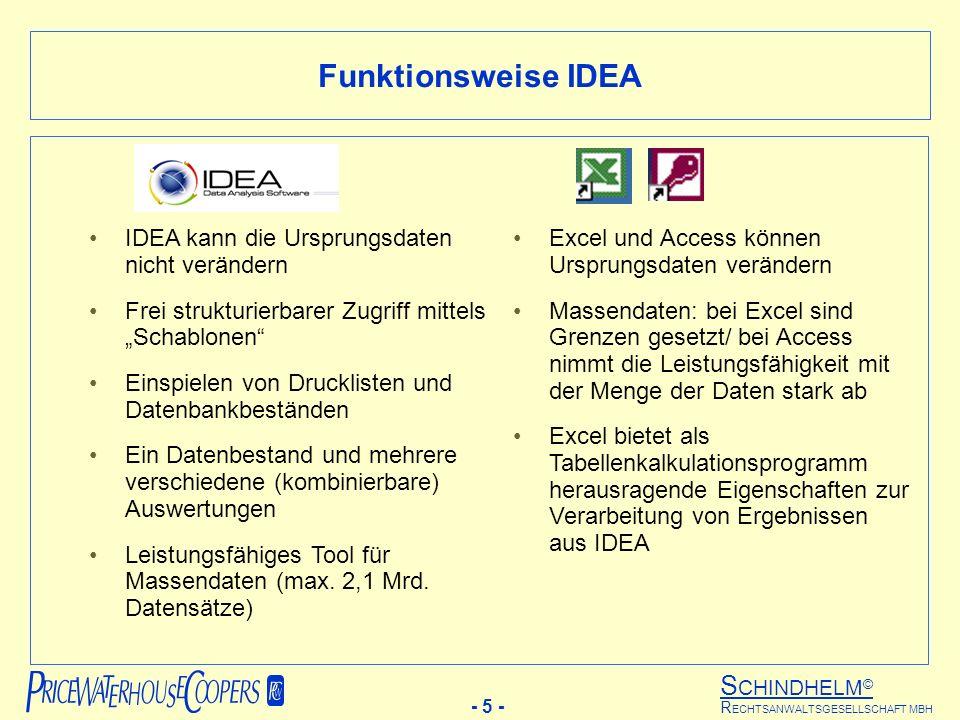 Funktionsweise IDEA IDEA kann die Ursprungsdaten nicht verändern