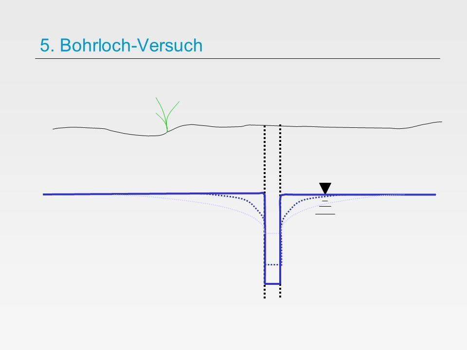 5. Bohrloch-Versuch