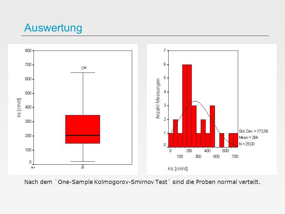 Auswertung Nach dem `One-Sample Kolmogorov-Smirnov Test` sind die Proben normal verteilt.