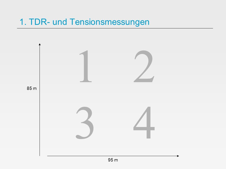 1. TDR- und Tensionsmessungen