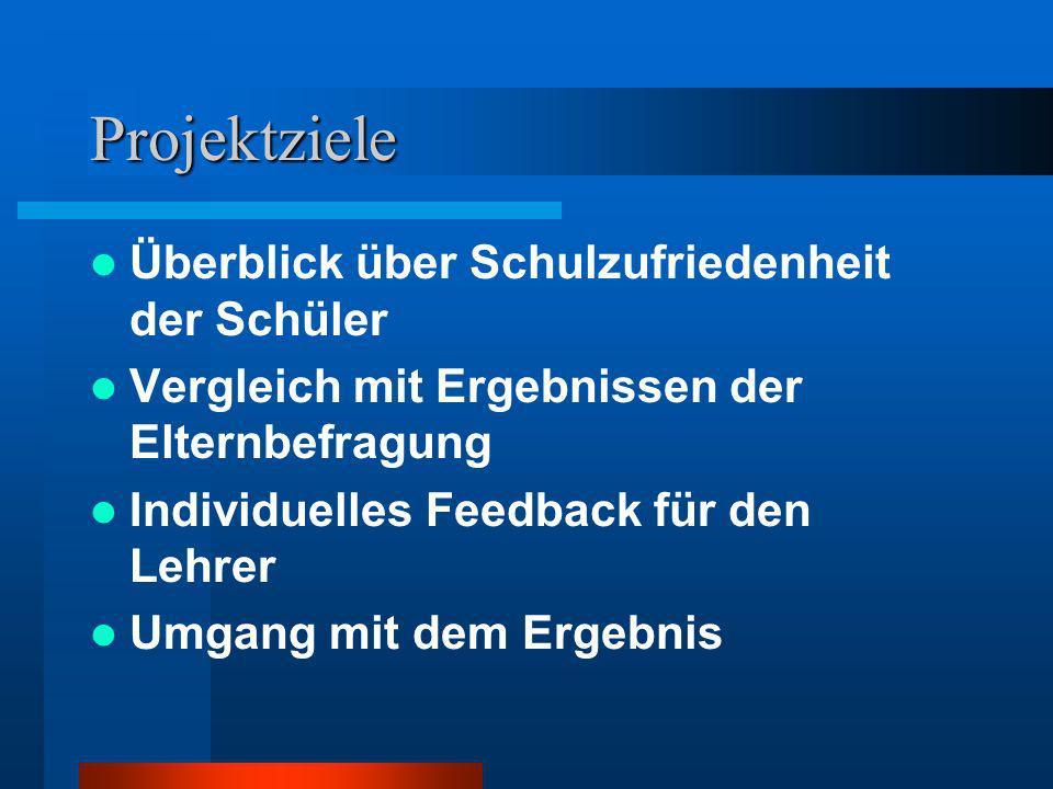 Projektziele Überblick über Schulzufriedenheit der Schüler