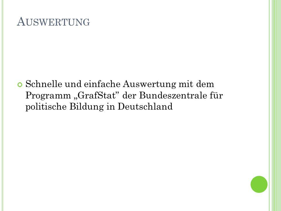 """Auswertung Schnelle und einfache Auswertung mit dem Programm """"GrafStat der Bundeszentrale für politische Bildung in Deutschland."""