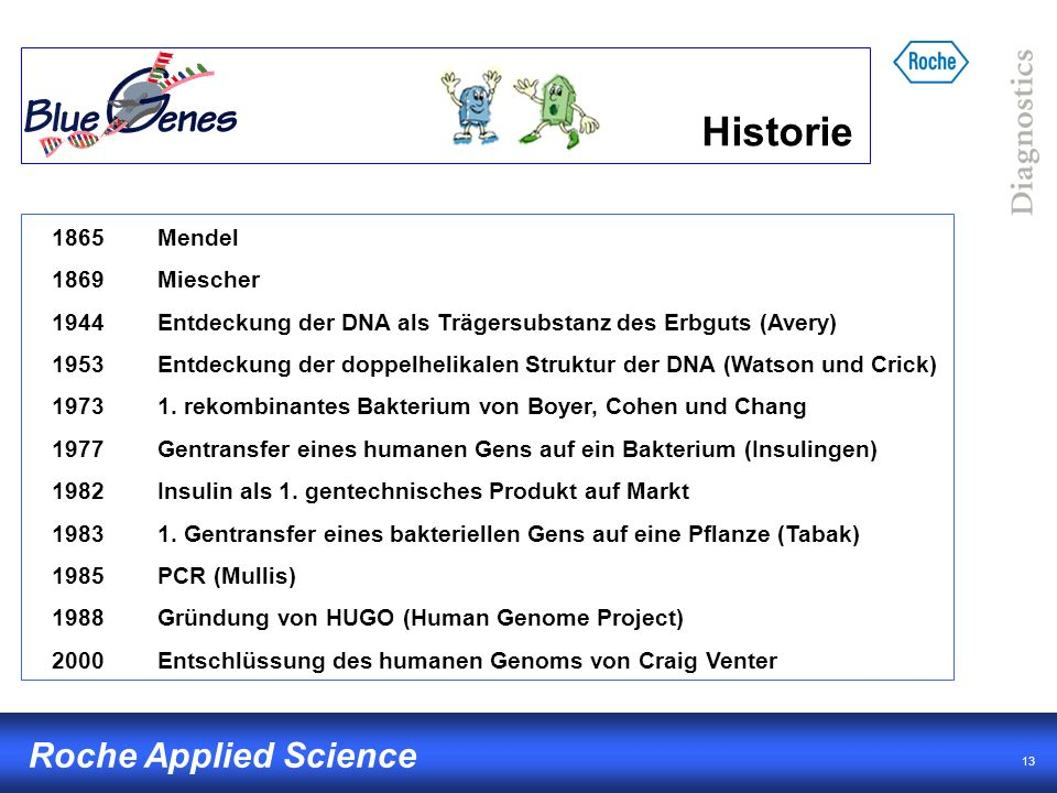 Historie 1865 Mendel 1869 Miescher