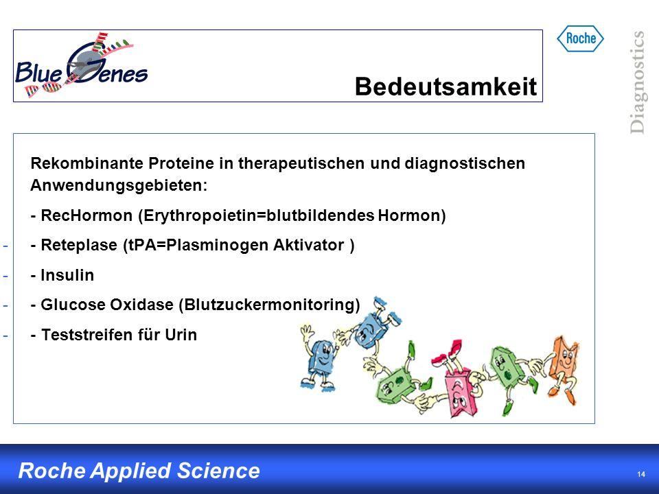 Bedeutsamkeit Rekombinante Proteine in therapeutischen und diagnostischen Anwendungsgebieten: - RecHormon (Erythropoietin=blutbildendes Hormon)