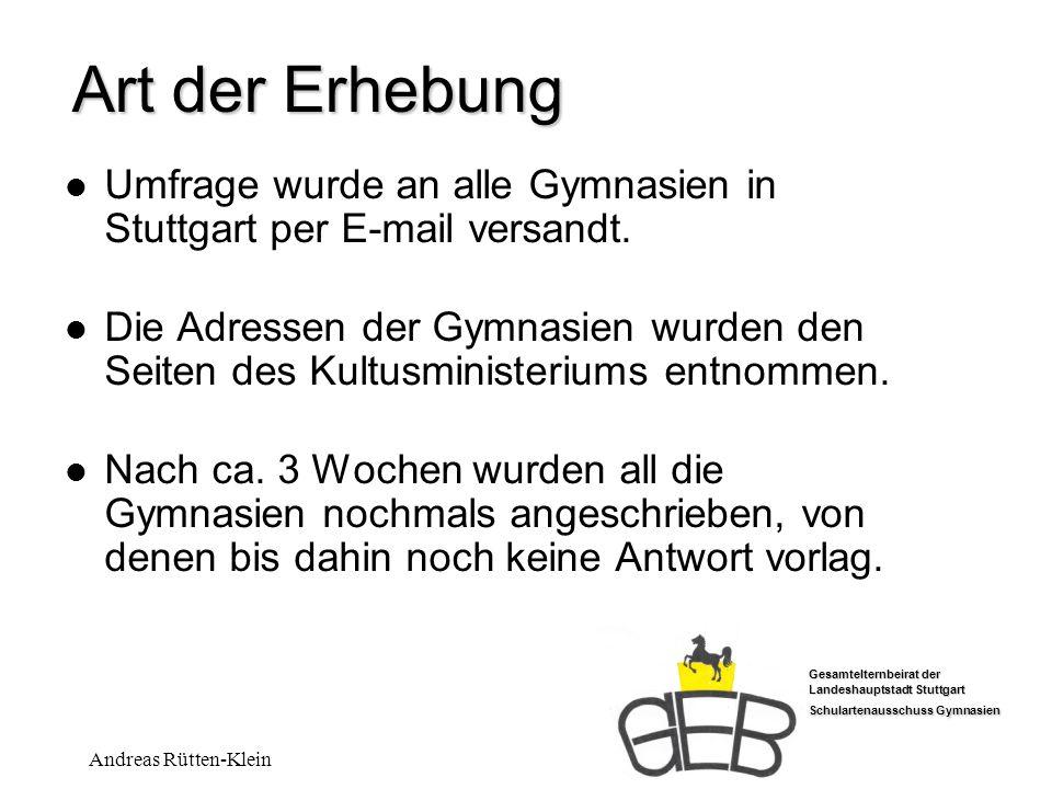 Art der Erhebung Umfrage wurde an alle Gymnasien in Stuttgart per E-mail versandt.