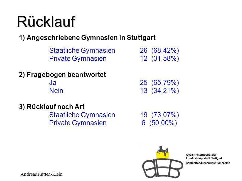 Rücklauf 1) Angeschriebene Gymnasien in Stuttgart Staatliche Gymnasien 26 (68,42%) Private Gymnasien 12 (31,58%)