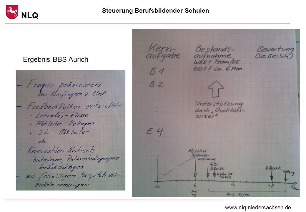 Ergebnis BBS Aurich