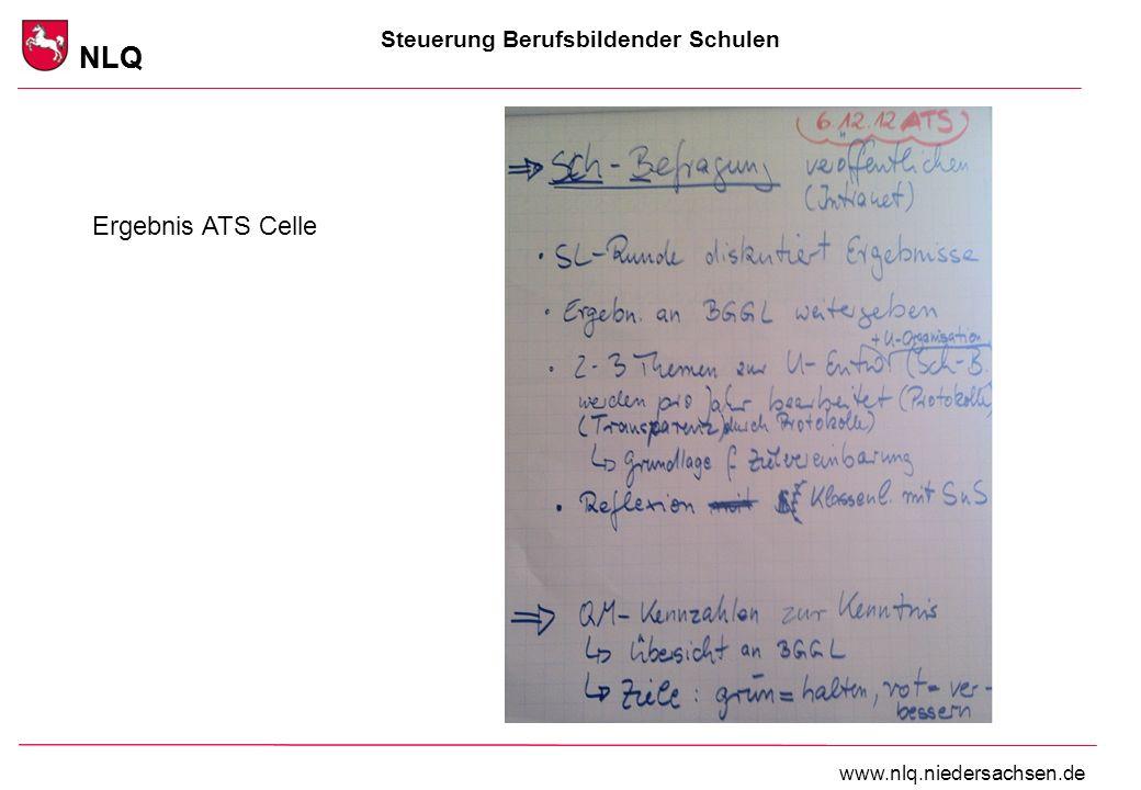 Ergebnis ATS Celle