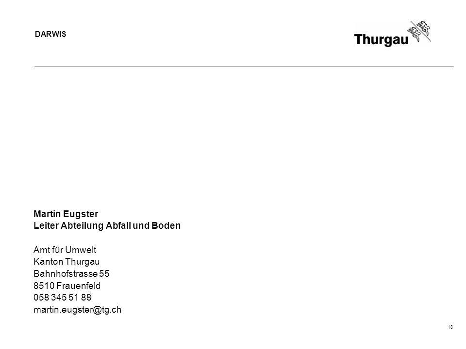 Martin Eugster Leiter Abteilung Abfall und Boden. Amt für Umwelt. Kanton Thurgau. Bahnhofstrasse 55.