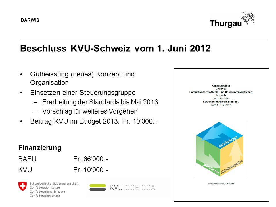Beschluss KVU-Schweiz vom 1. Juni 2012