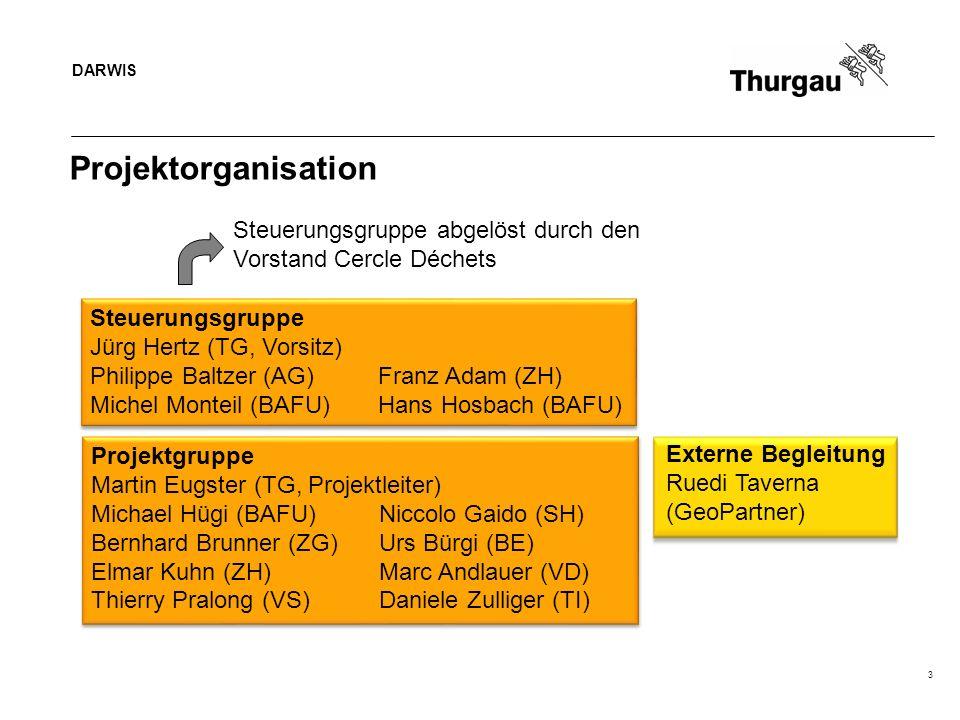 Projektorganisation Steuerungsgruppe abgelöst durch den Vorstand Cercle Déchets. Steuerungsgruppe.