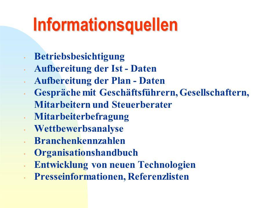 Informationsquellen Betriebsbesichtigung Aufbereitung der Ist - Daten