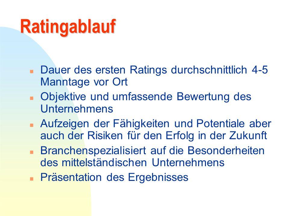 31.03.2017 Ratingablauf. Dauer des ersten Ratings durchschnittlich 4-5 Manntage vor Ort. Objektive und umfassende Bewertung des Unternehmens.
