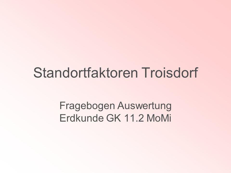 Standortfaktoren Troisdorf