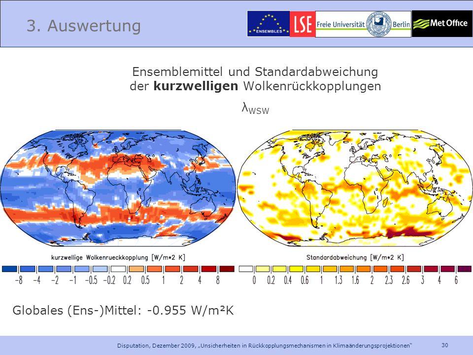 3. Auswertung Ensemblemittel und Standardabweichung der kurzwelligen Wolkenrückkopplungen. λWSW.