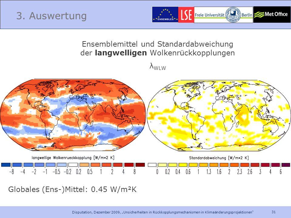3. Auswertung Ensemblemittel und Standardabweichung der langwelligen Wolkenrückkopplungen. λWLW. Globales (Ens-)Mittel: 0.45 W/m²K.