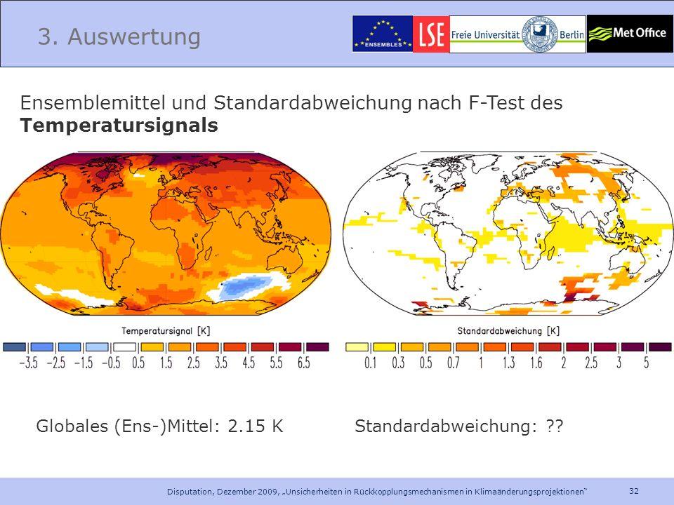 3. Auswertung Ensemblemittel und Standardabweichung nach F-Test des Temperatursignals. Globales (Ens-)Mittel: 2.15 K.