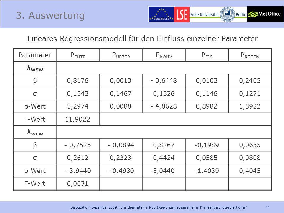 3. Auswertung Lineares Regressionsmodell für den Einfluss einzelner Parameter. Parameter. PENTR. PUEBER.