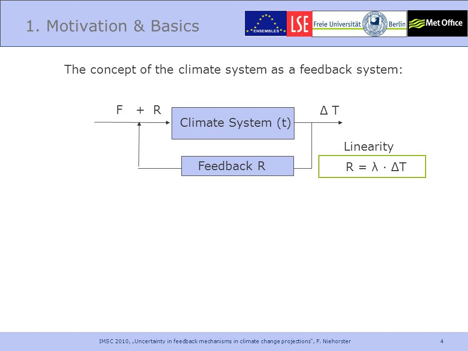 The concept of the climate system as a feedback system:
