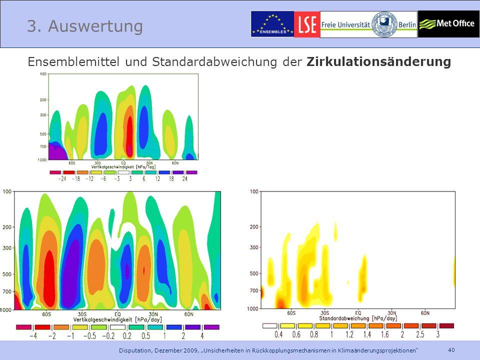 3. Auswertung Ensemblemittel und Standardabweichung der Zirkulationsänderung.
