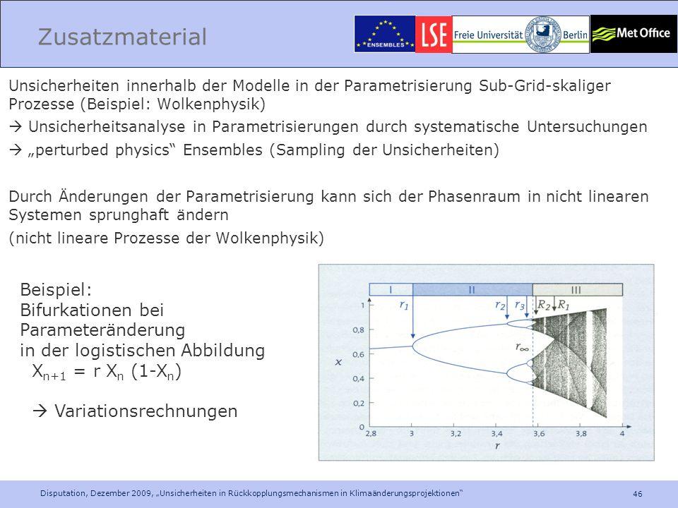 Zusatzmaterial Beispiel: Bifurkationen bei Parameteränderung