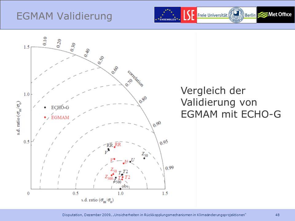 Vergleich der Validierung von EGMAM mit ECHO-G