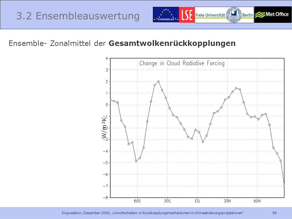 3.2 Ensembleauswertung Ensemble- Zonalmittel der Gesamtwolkenrückkopplungen. W/m²K.