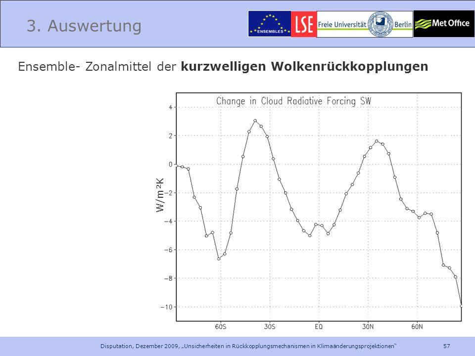 3. Auswertung Ensemble- Zonalmittel der kurzwelligen Wolkenrückkopplungen. W/m²K.