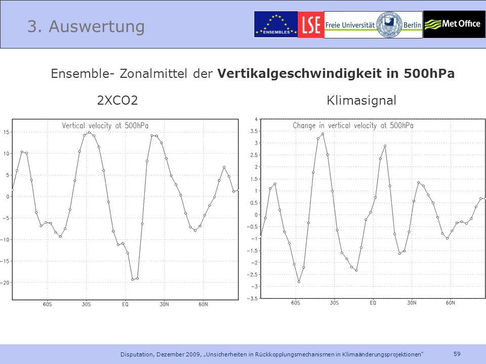 3. Auswertung Ensemble- Zonalmittel der Vertikalgeschwindigkeit in 500hPa. 2XCO2. Klimasignal.
