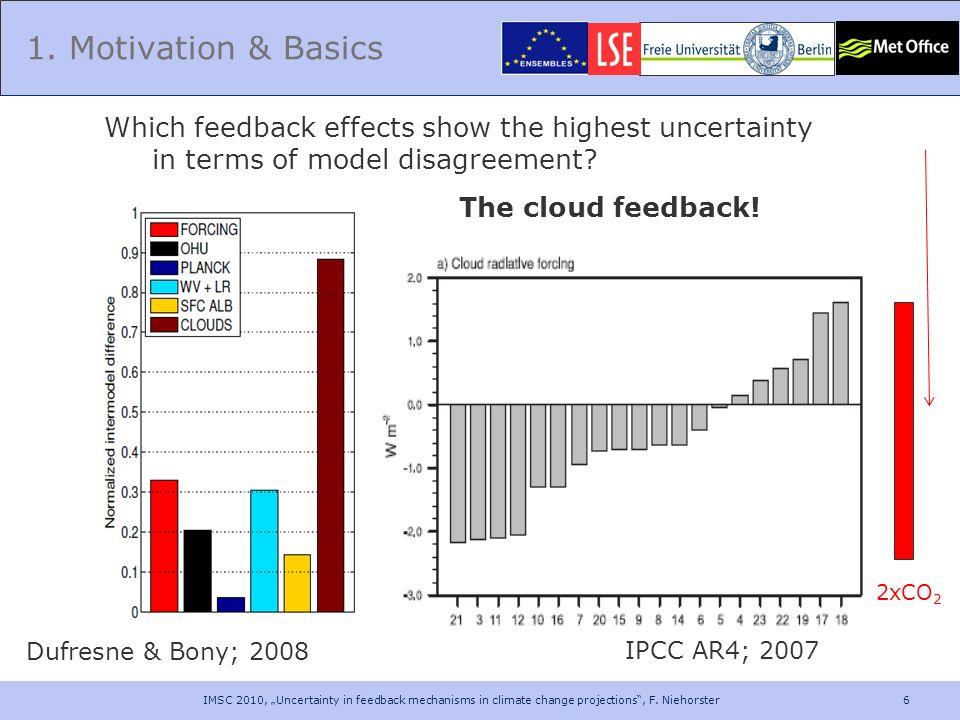 1. Motivation & Basics Which feedback effects show the highest uncertainty in terms of model disagreement