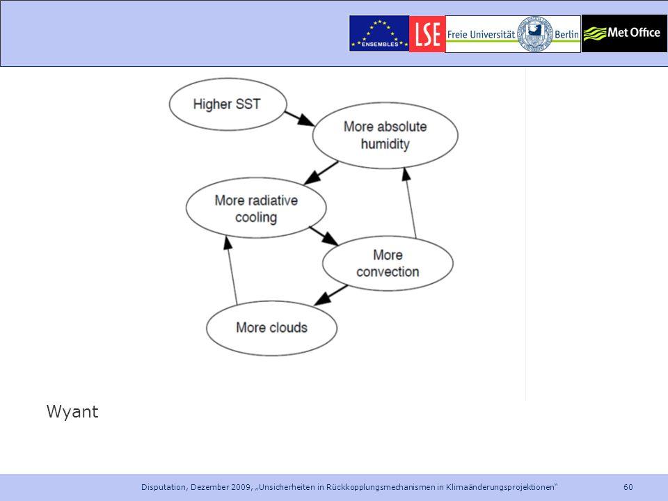 """Wyant Disputation, Dezember 2009, """"Unsicherheiten in Rückkopplungsmechanismen in Klimaänderungsprojektionen"""