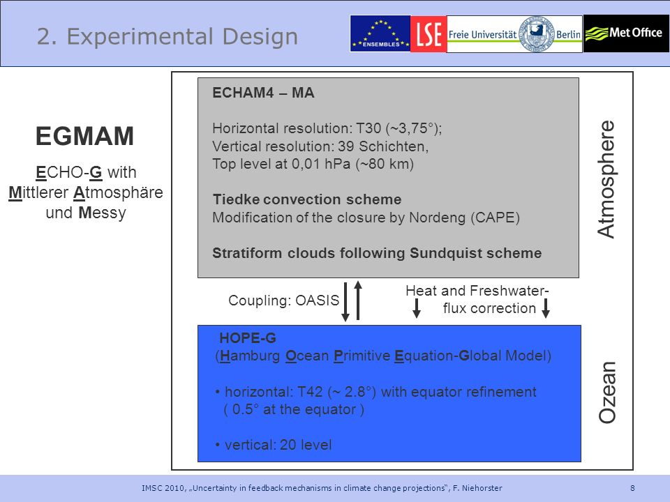 EGMAM 2. Experimental Design Atmosphere Ozean ECHO-G with