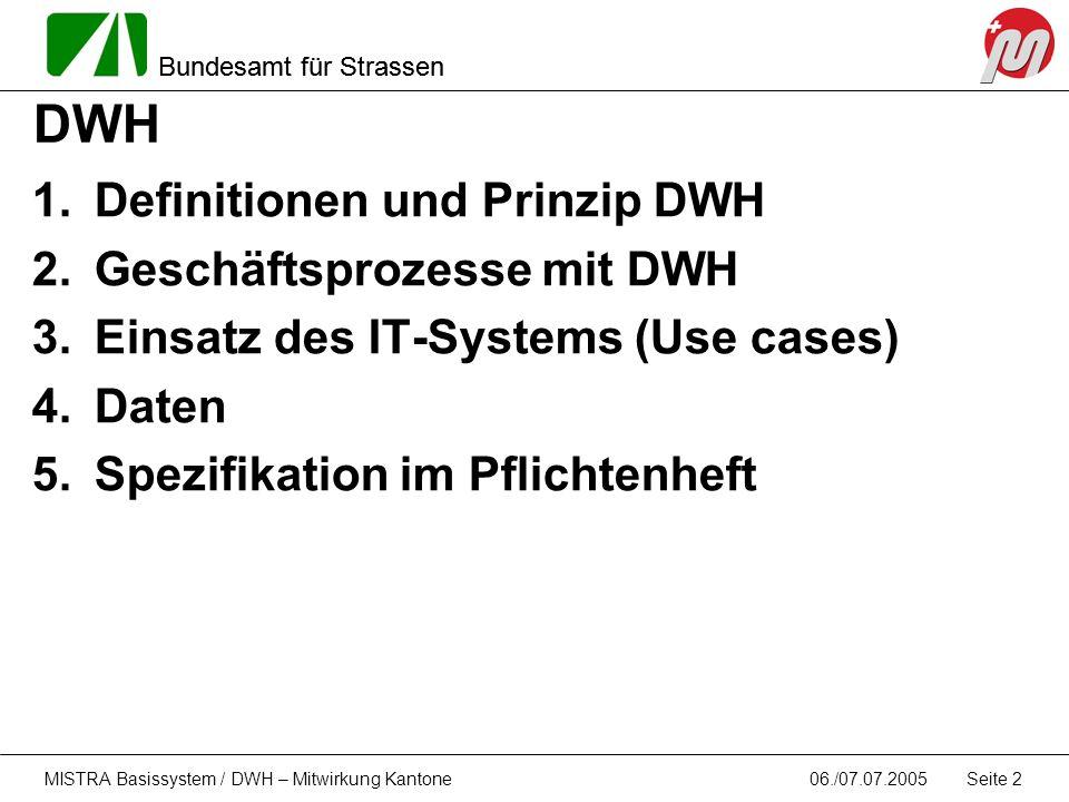 DWH Definitionen und Prinzip DWH Geschäftsprozesse mit DWH