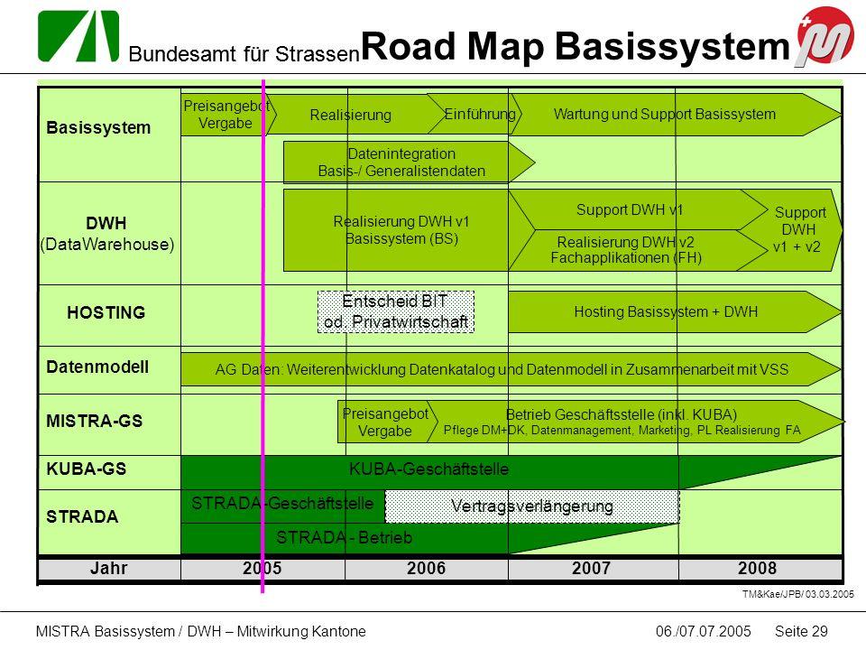 Road Map Basissystem Basissystem DWH (DataWarehouse) Entscheid BIT